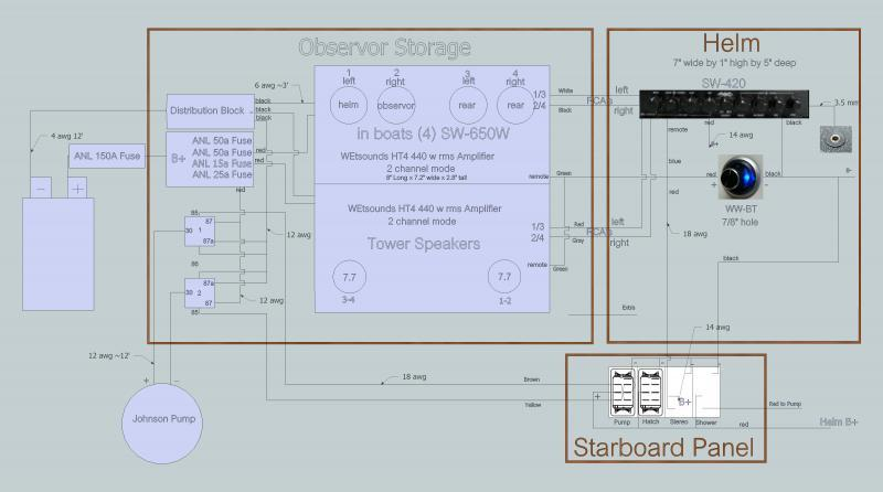 Wiring Diagram For 2007 Enzo Sv240